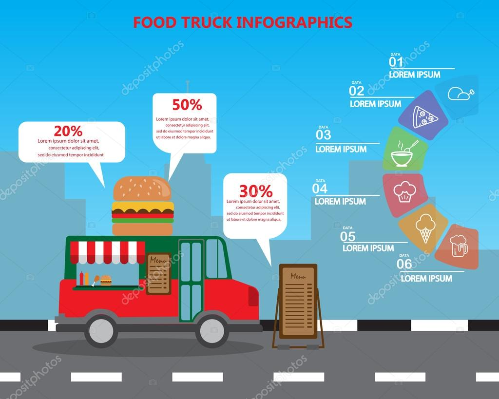 How To Design Food Truck Graphics