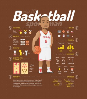 Basketball infographic signs