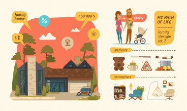 Family house infographic