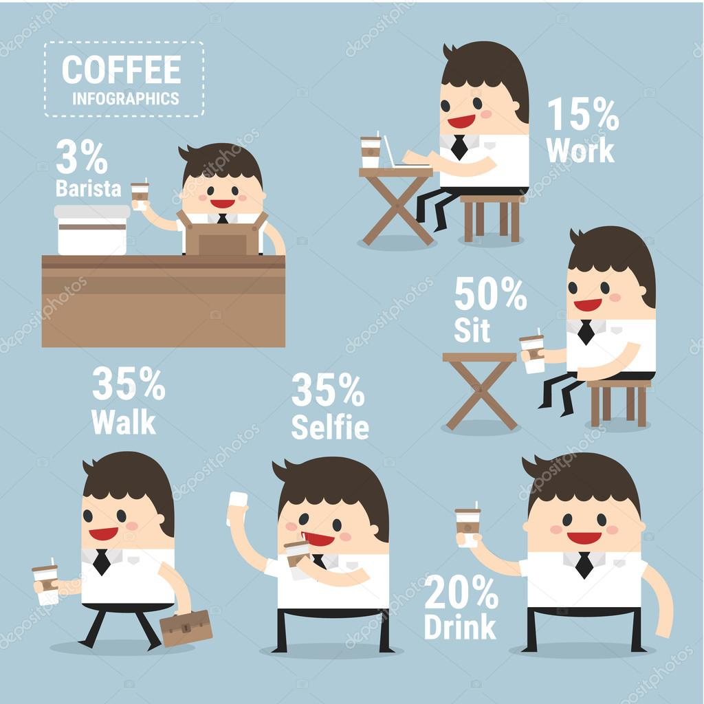 Kaffee-sucht Elemente Infografiken. Flaches Design, Vektor-illu ...