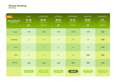 Pricing table template plan