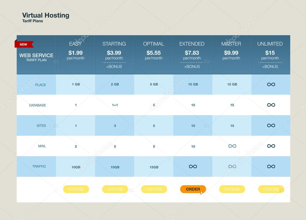 Pricing Table Template Stock Vector Andreidvaretskiyandex