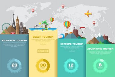 Travel infographics, Types of tourism.