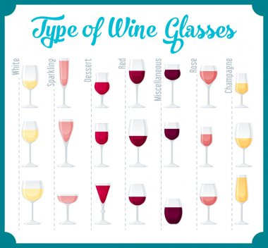 Types of Wine and Glasses Description: Set of types of wine and glasses red white sparkling and dessert wine.