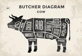 Fényképek Vágott marhahús készlet. Poszter hentes diagram - tehén. Vintage tipográfiai kézzel rajzolt. Vektoros illusztráció
