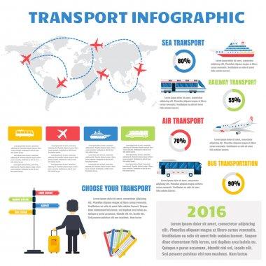 Transport infographic vector set.