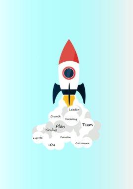 Startup factors Success flat design