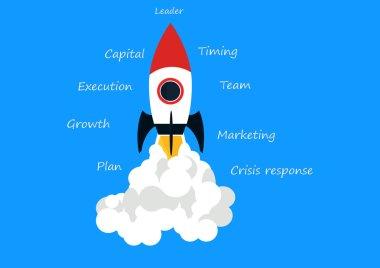 Startup factors Success flat design vector illustration
