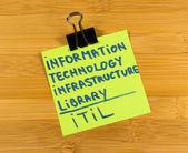 ITIL, informační technologie infrastruktury knihovny rychlé poznámky