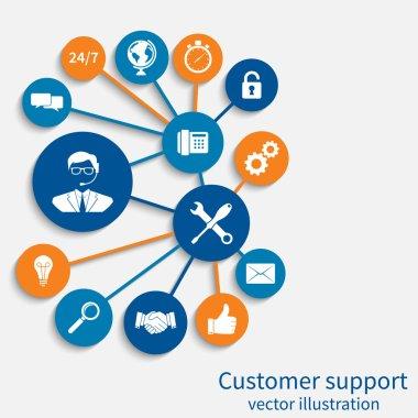 Customer service, concept.