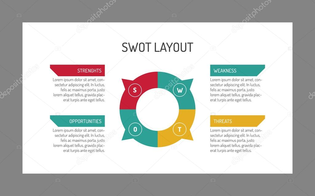 what does the swot analysis tell A swot (strengths, weaknesses, opportunities and threats) analysis can help you identify and understand key issues affecting your business, but it does.