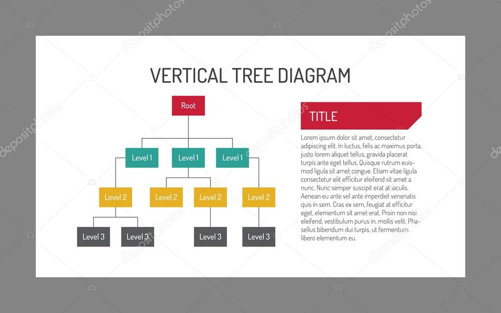 Vertical tree diagram template 6 vetores de stock surfsupctor editable vector multicolored infographic template of vertical three level tree diagram with description field on white background vetor de ccuart Images