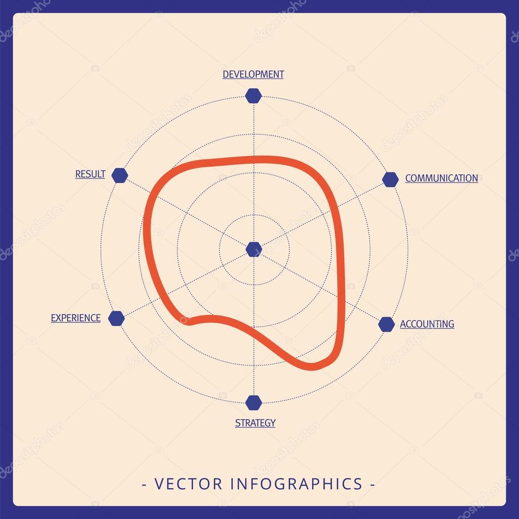 radar chart template stock vector surfsup vector gmail com
