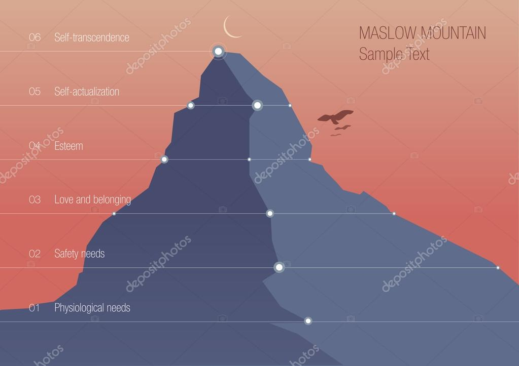 Mountain Infographic. Maslow Pyramid