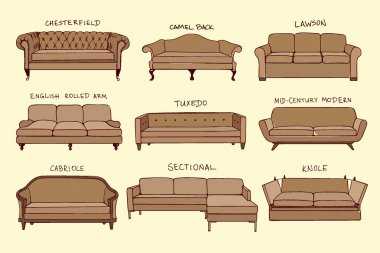 Vector visual guide of sofa design styles. Hand drawn sofa set made in linear style. Beautiful design elements, perfect for any business related to the furniture industry. stock vector