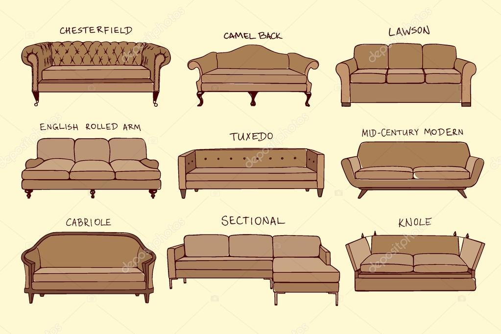 Sofa Styles Pictures