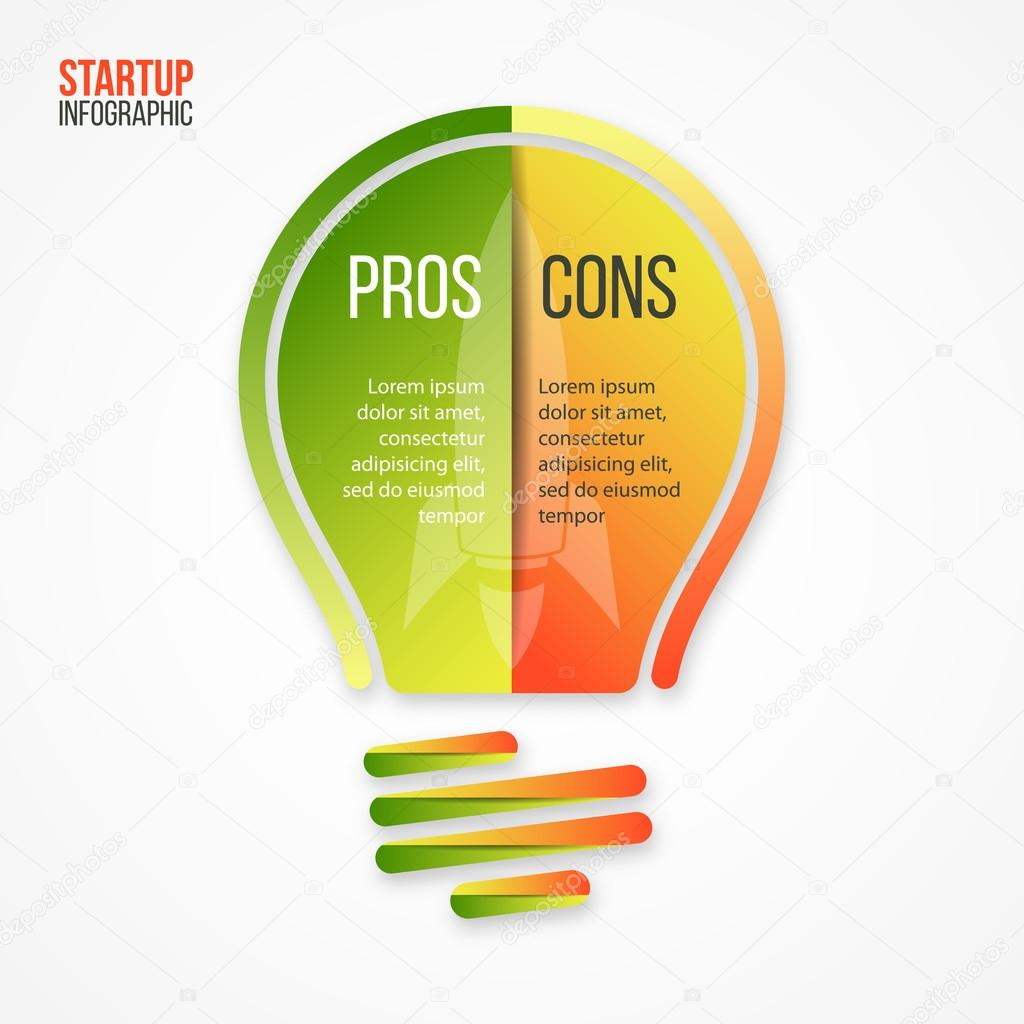 Light Bulb Vector Infographic Template For Graphs Charts Diagrams Idea With Creative Diagram And Other Infographics Eco Green Style Illustration Business Concept