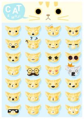 Cat emoji icons , vector , illustration