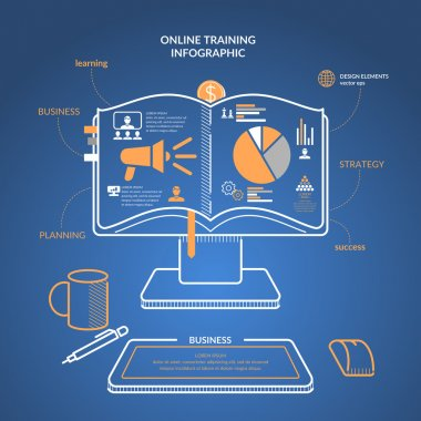 Online training. Income and success