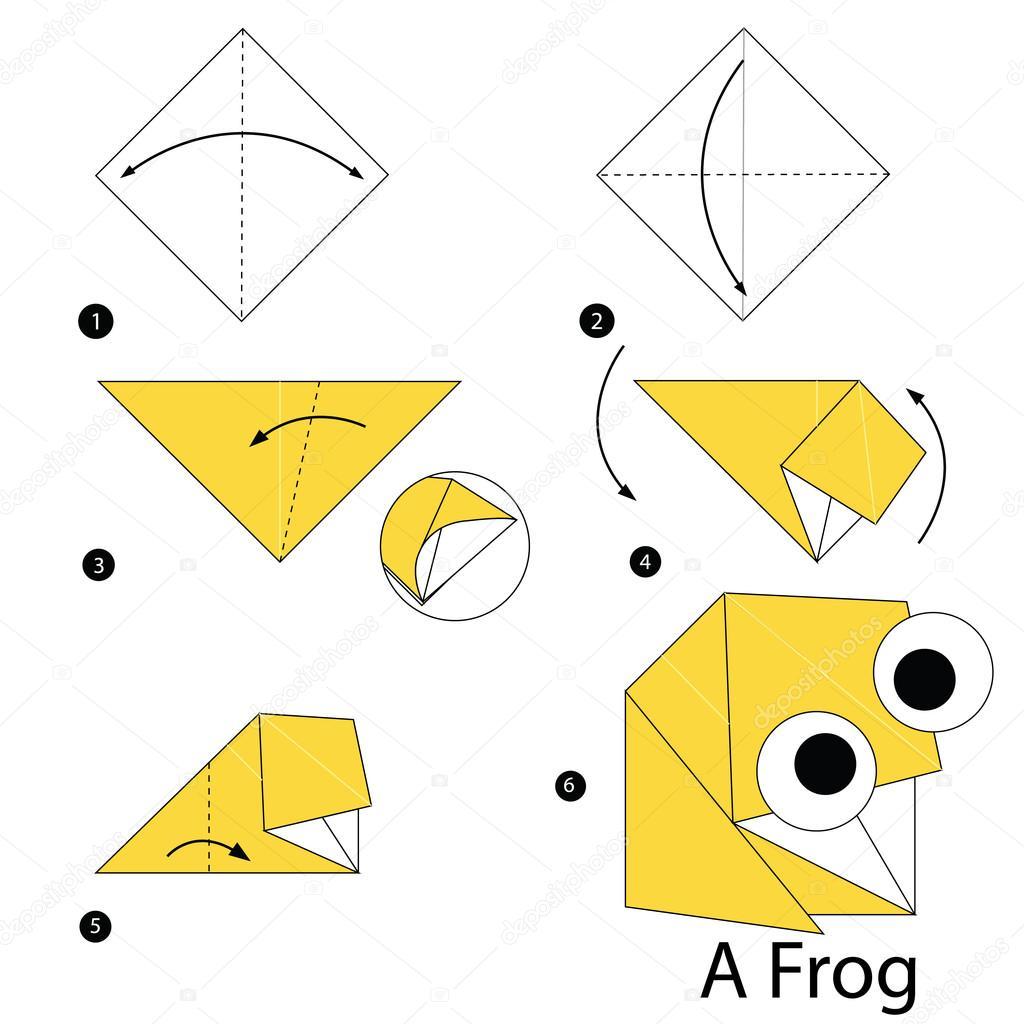Jumping Frog - Let's Make Origami! - Exploring Origami - Virtual ... | 1024x1024