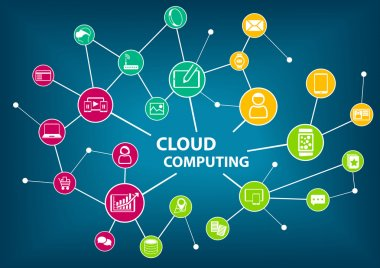 Cloud computing concept. Information technology vector background with connected devices