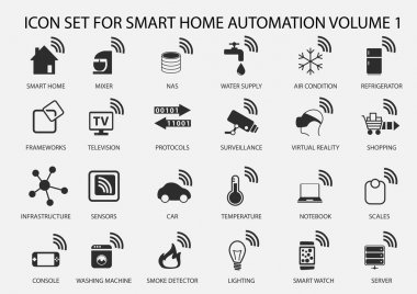 Smart home automation vector icon set in flat design clip art vector