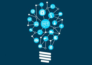 Internet of everything (IoT) concept. Light bulb to represent finding new ideas clip art vector