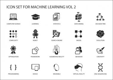 Smart machine learning vector icon set. Symbols for computer science, learning,complexity,optimization,statistics, robot,data mining, behavior, virtual reality