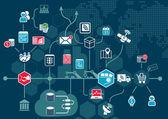Cloud computing koncepció, a tárgyak internete üzleti munkafolyamaton belül különböző csatlakoztatott eszközök