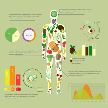 Infographics, healthy eating, diet