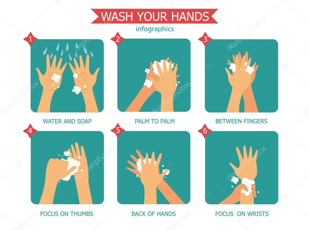 Hands Washing Medical Instructions Stock Vector Gleb261194ail