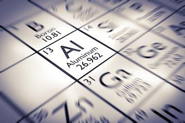 Focus on Aluminum chemical element