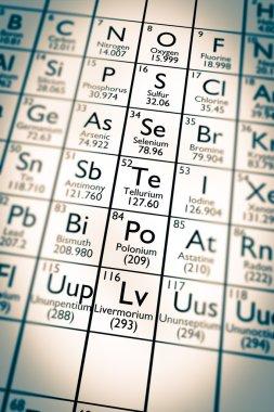 Chalcogen chemical elements