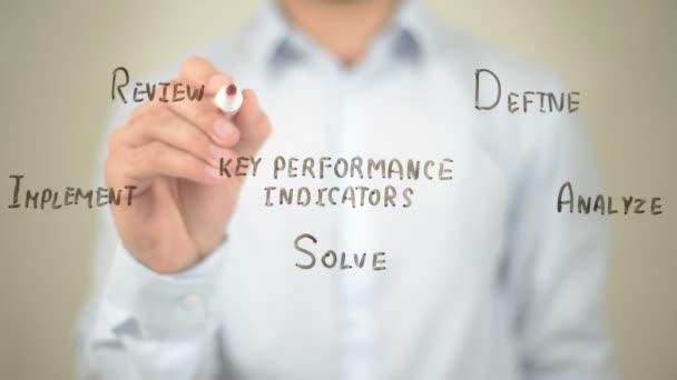 Key Performance indicators, Concept Clip Art, Man writing on transparent screen