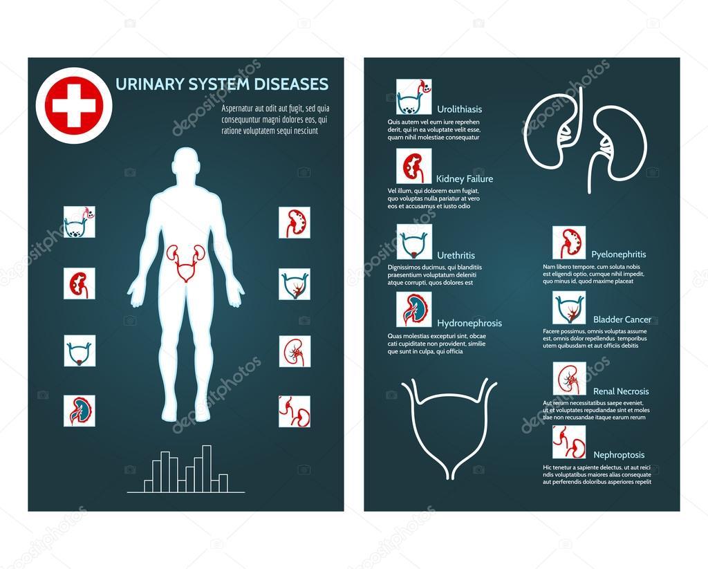 Broschüre Gesundheit Flyer Vorlage — Stockvektor © vectortatu #116407486