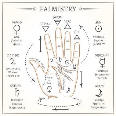 Palmistry mystical reading vector illustration
