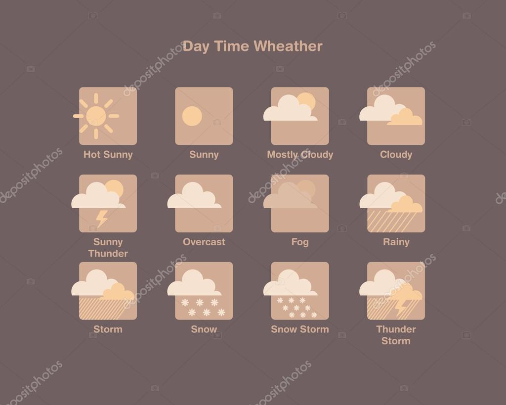 Day Time Weather