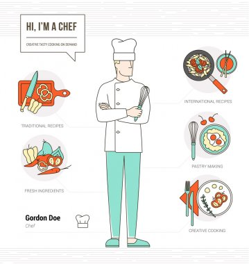 Professional chef infographic