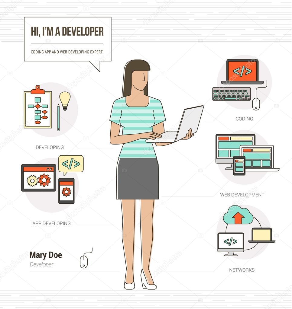 Infografía de desarrollador y programador profesional — Vector de ...