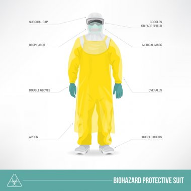 Biohazard protective suit and safety equipment stock vector