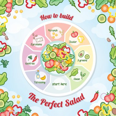 How to build the perfect salad recipe preparation with ingredients
