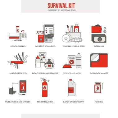 Survival emergency kit for evacuation