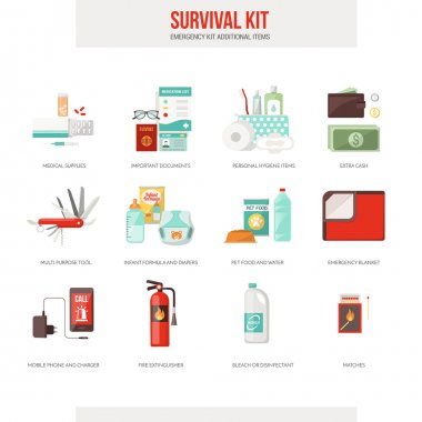 Survival emergency kit for evacuation
