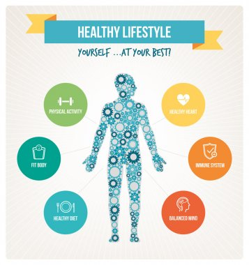 Healthy body and lifestyle concept