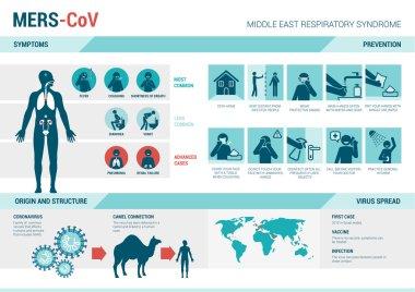 Sport app mobile. Vector illustration stock vector