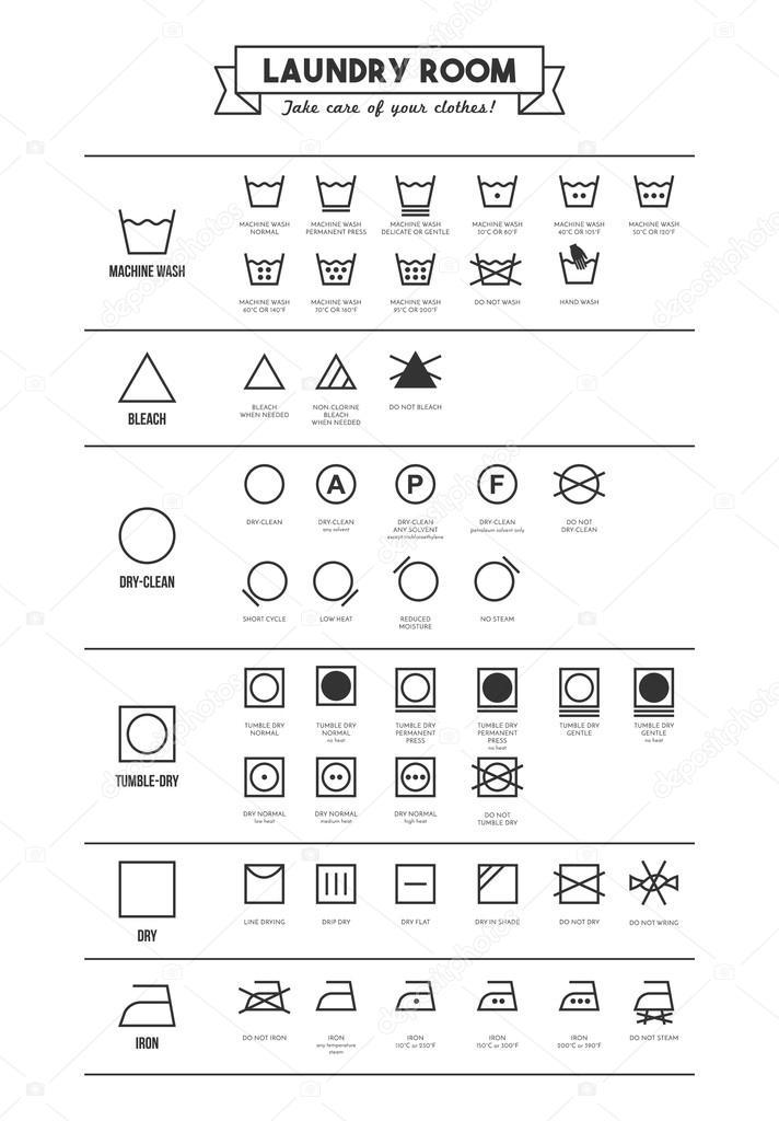 Laundry Symbols Poster Stock Vector Elenabs 103548206