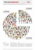 Populace demografické údaje zpráva