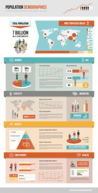 Population demographics infographic