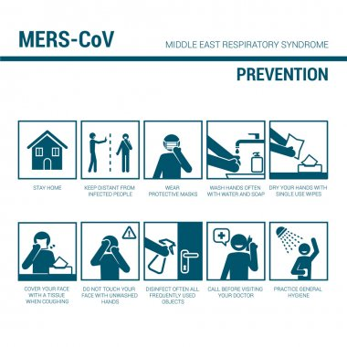 MERS_CoV prevention signs