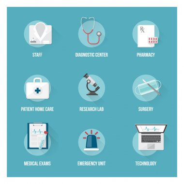 Medical services and health care